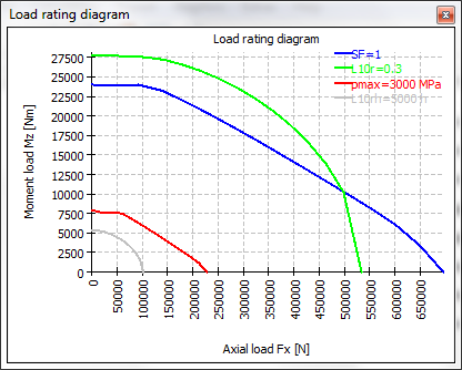 Load rating diagram allimg322 ccuart Images